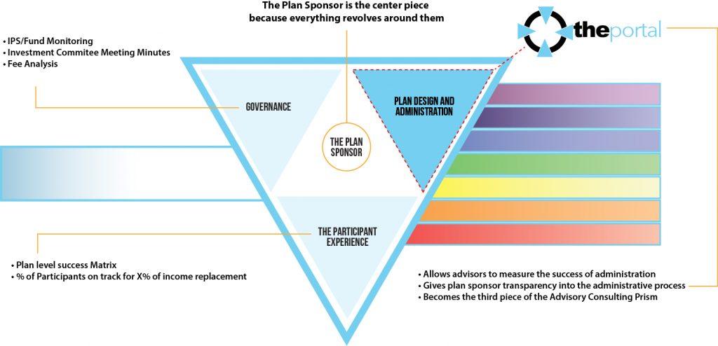 advisory-consulting-prism